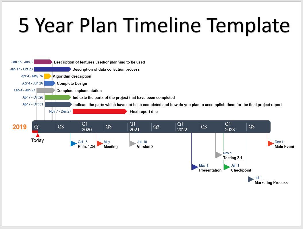 Free Customizable 5 Year Plan Timeline Template