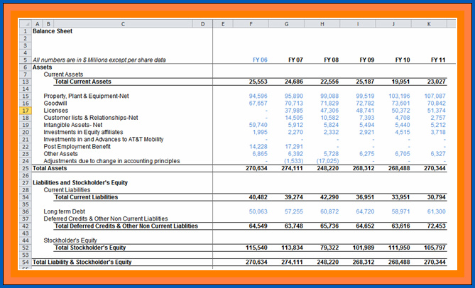 Balance Sheet Format Excel Sample