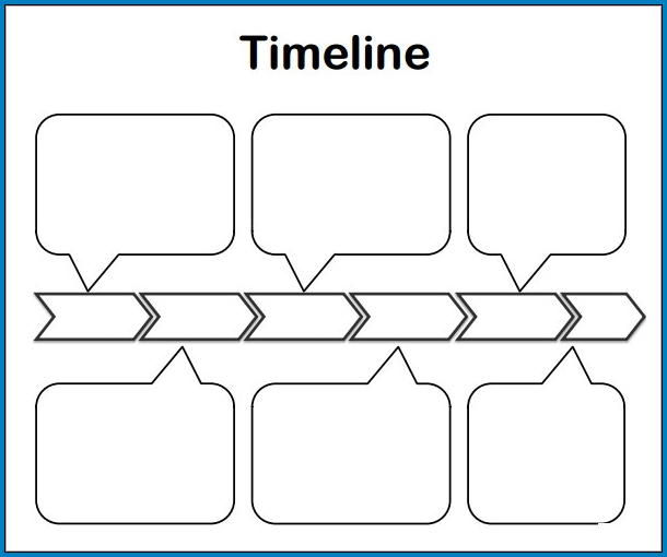 Blank Timeline Template Example