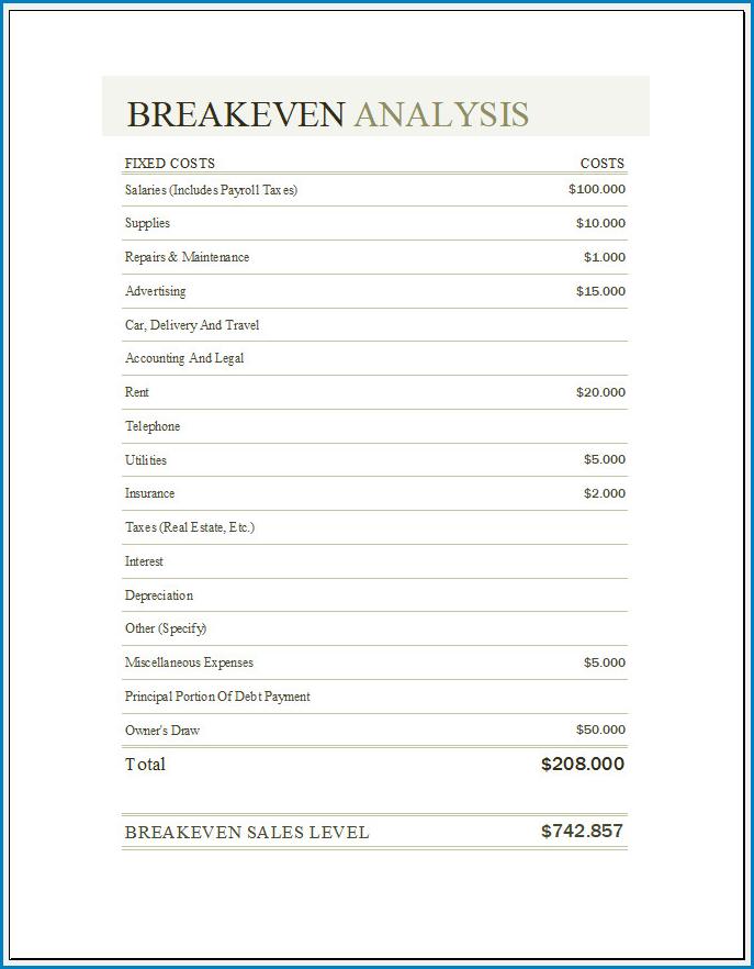 Free Printable Break Even Analysis Template