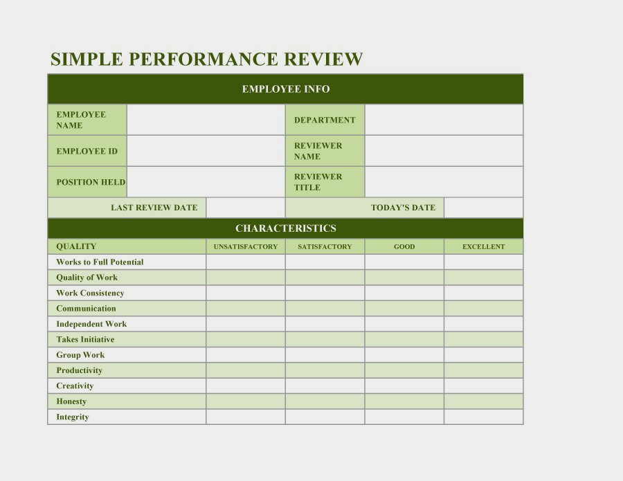 Employee Review Template Sample