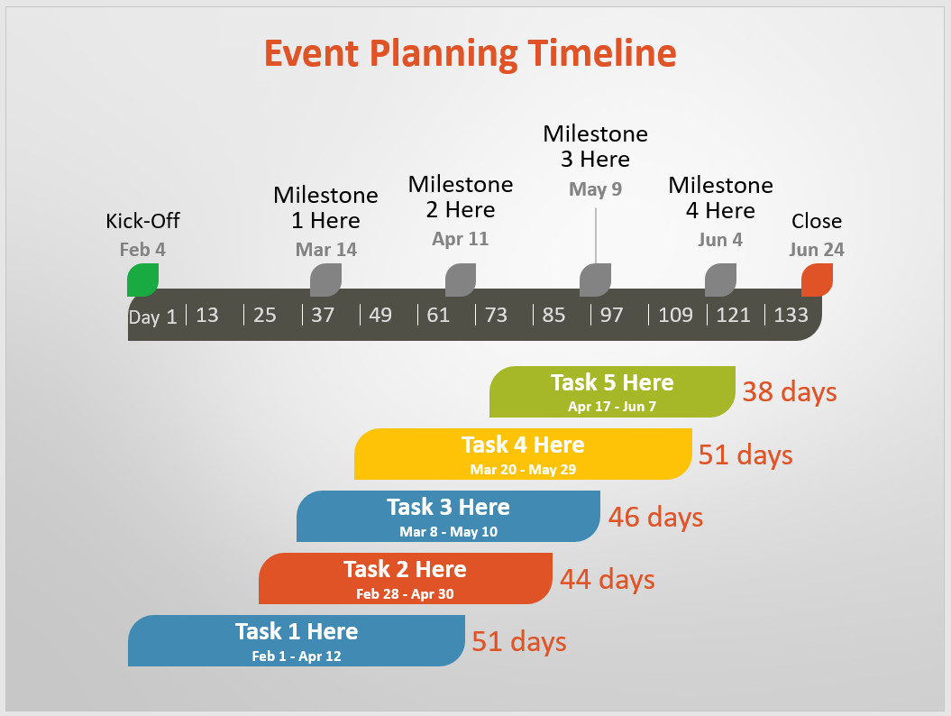 Free Printable Event Planning Timeline Template