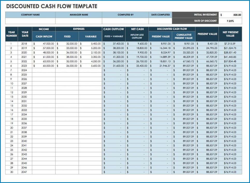 Example of Cash Flow Template