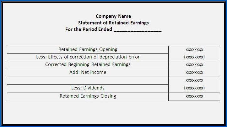 Example of Financial Statement Template Word
