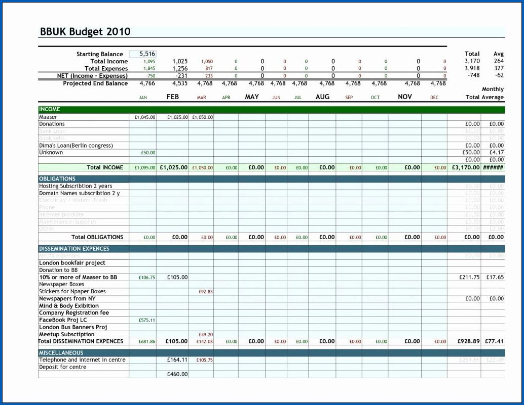 Example of Financial Templates Free