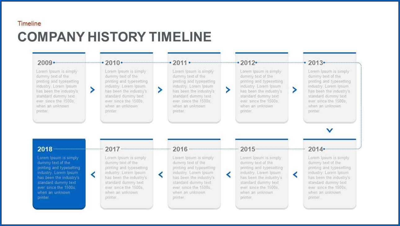 Example of History Timeline Template