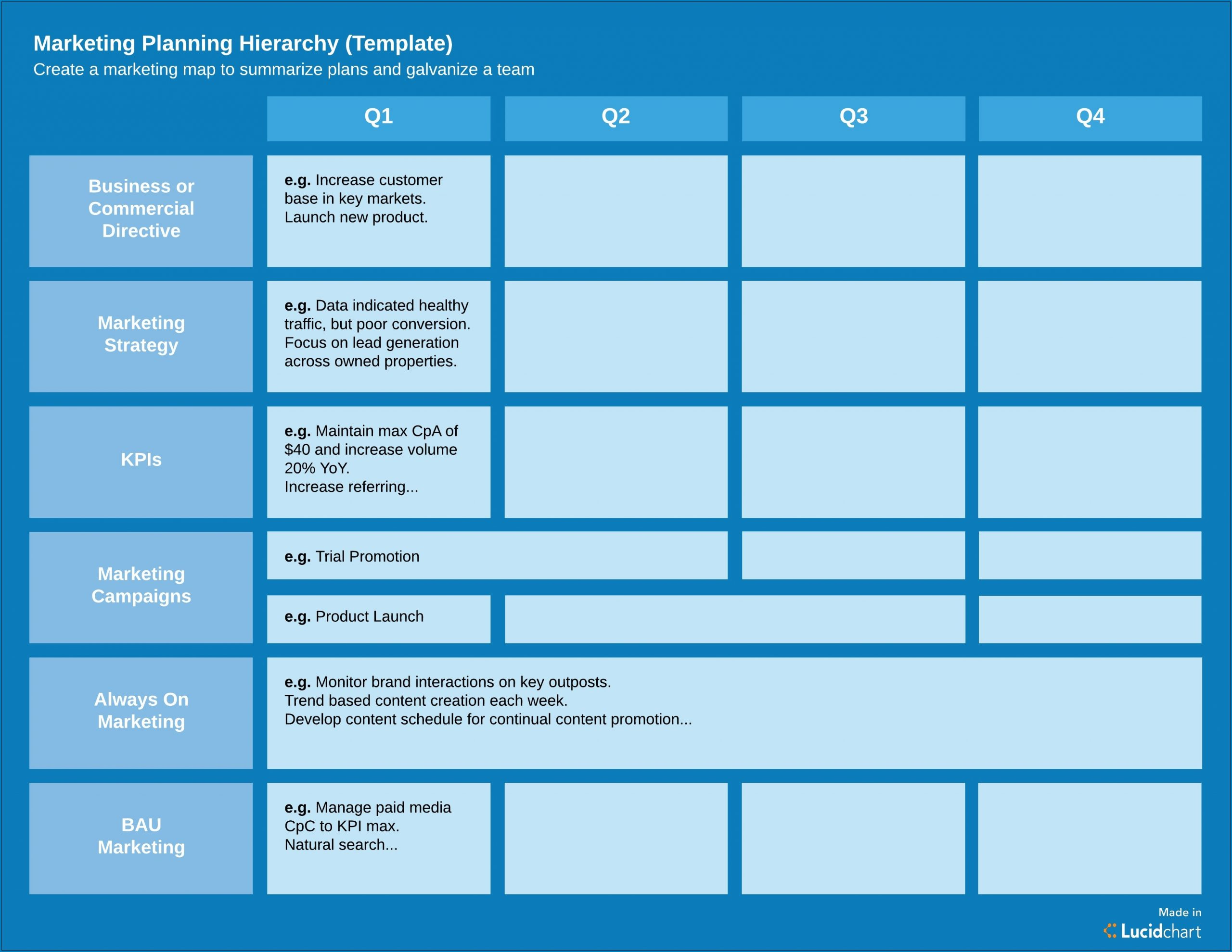 Example of Marketing Plan Template