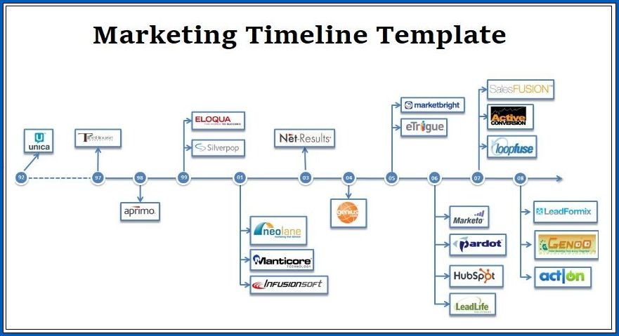 Example of Marketing Timeline Template