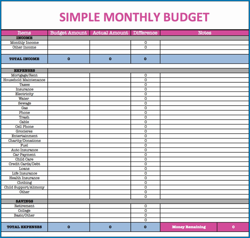 Example of Personal Budget Planner Template