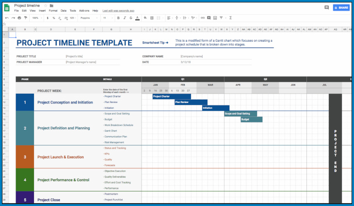 Example of Project Management Timeline Template