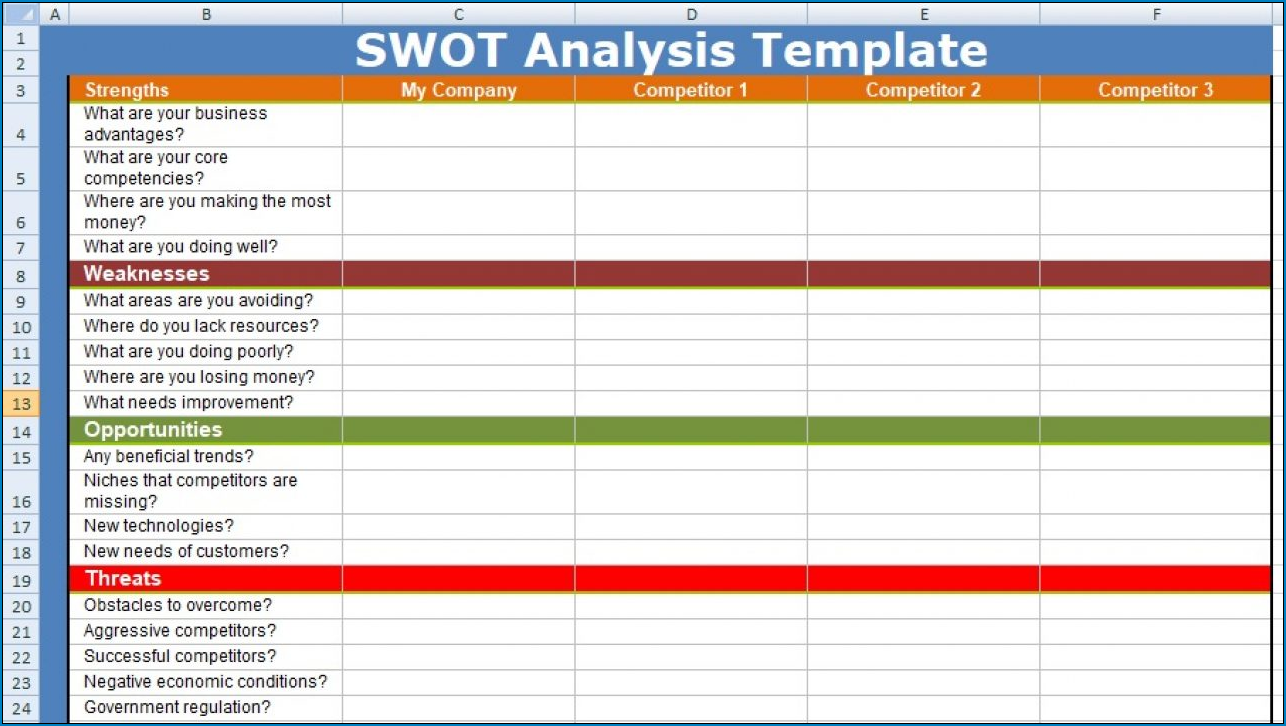 Example of SWOT Analysis Template