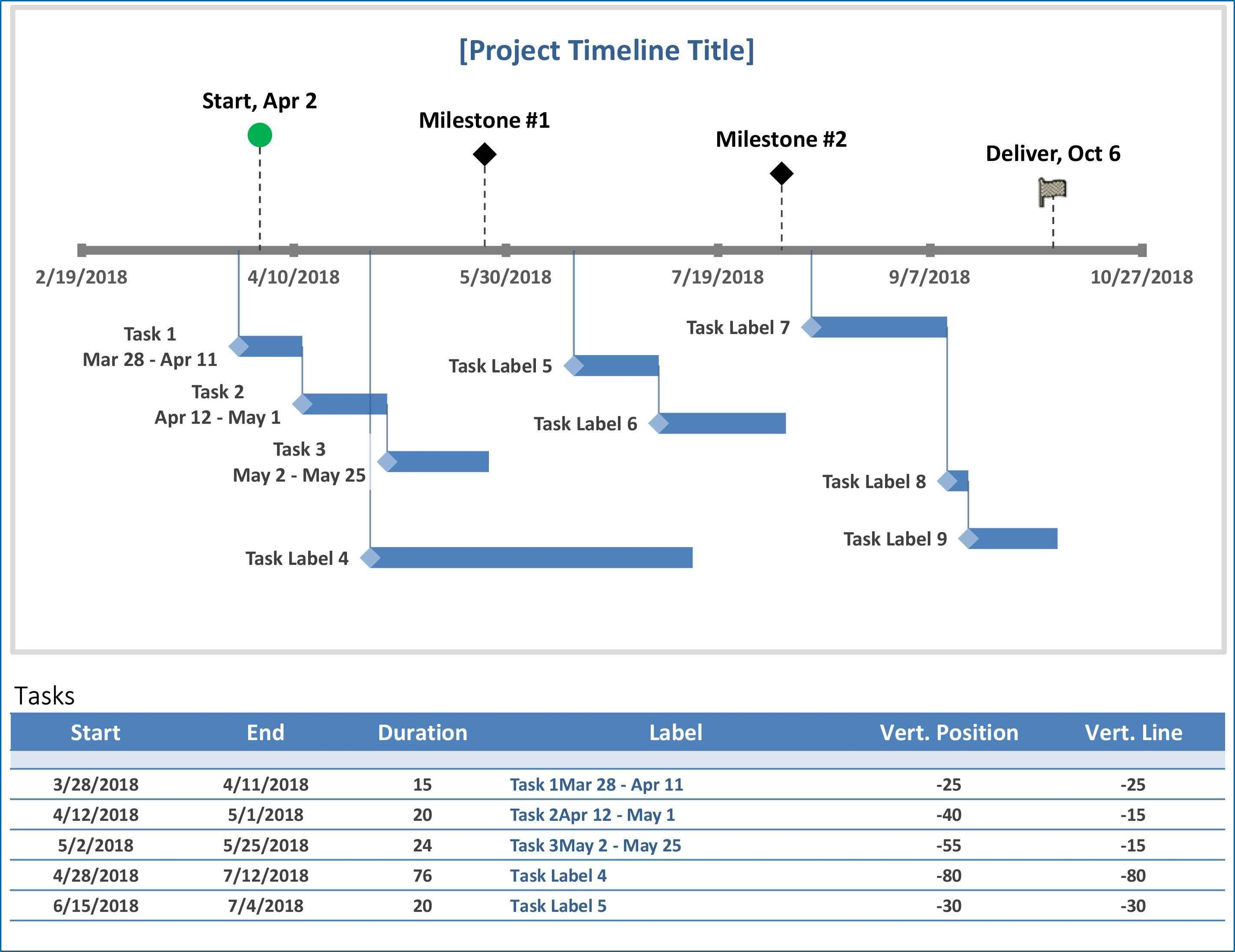 Example of Timeline Template Excel