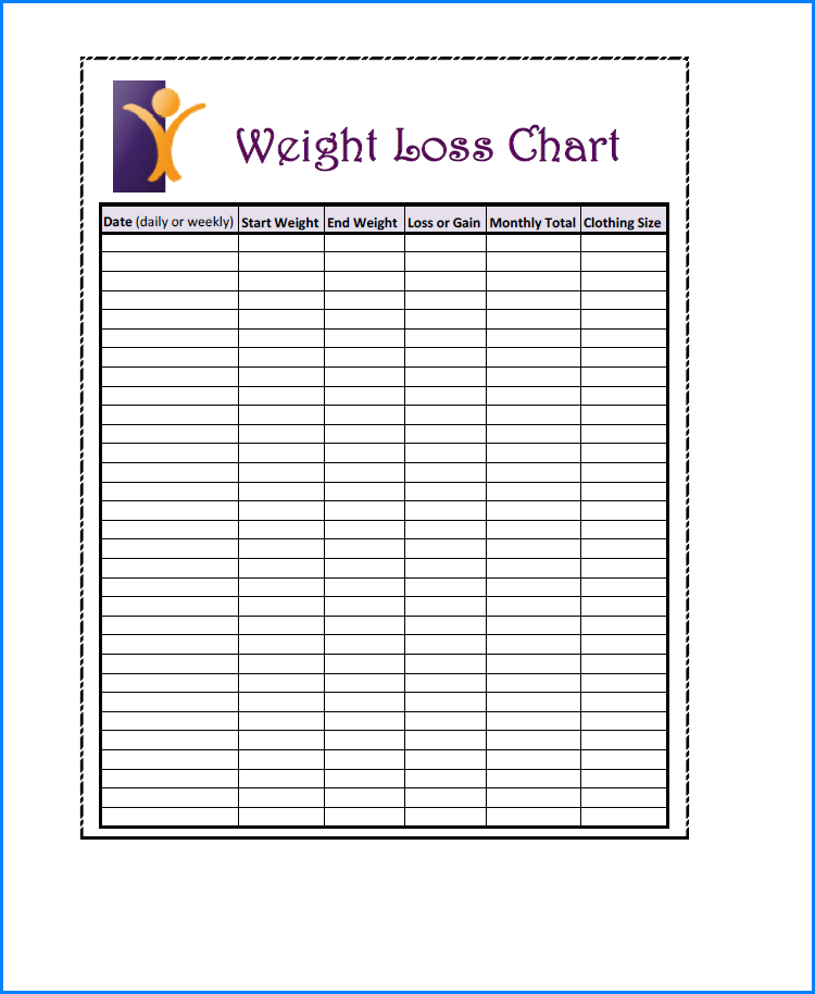 Example of Weight Loss Chart Template