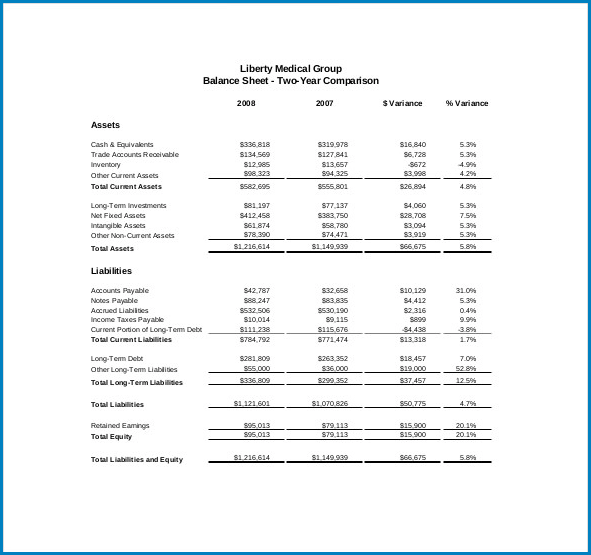 Finance Report Template Sample
