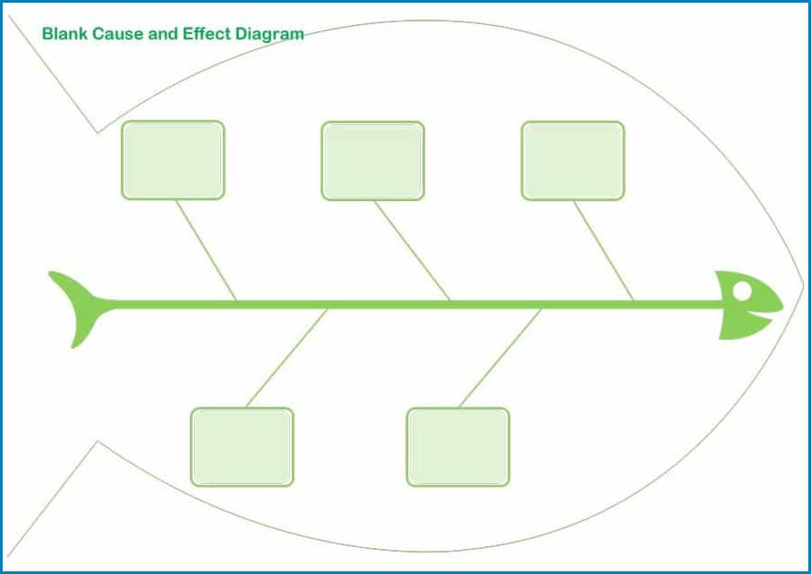 Fishbone Diagram Template Example