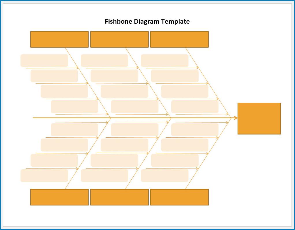 Free Printable Fishbone Diagram Template