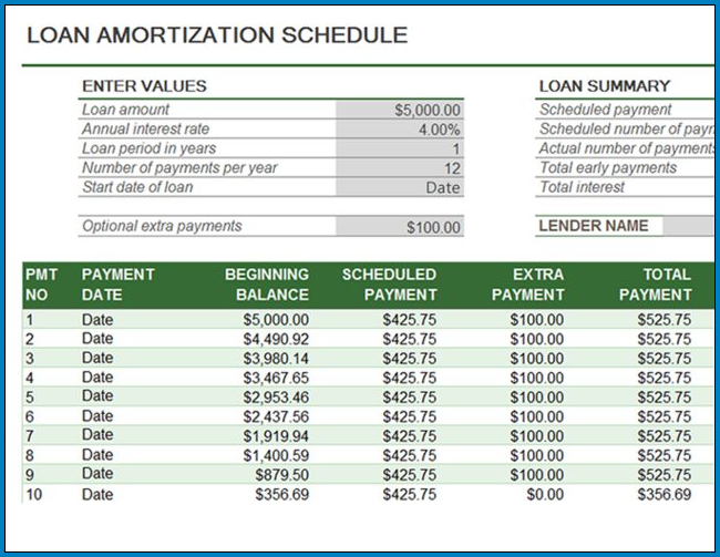Blank Amortization Schedule Template from www.templateral.com