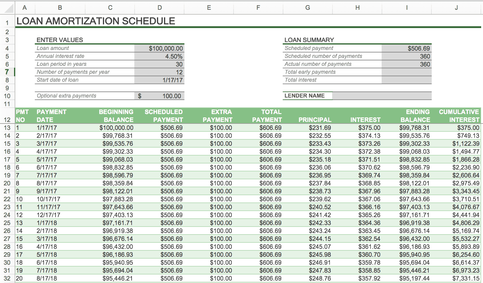 Amortization Schedule With Balloon Payment Excel Template from www.templateral.com