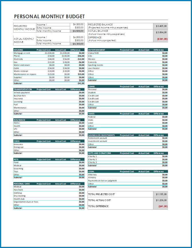 Free Printable Personal Excel Budget Template