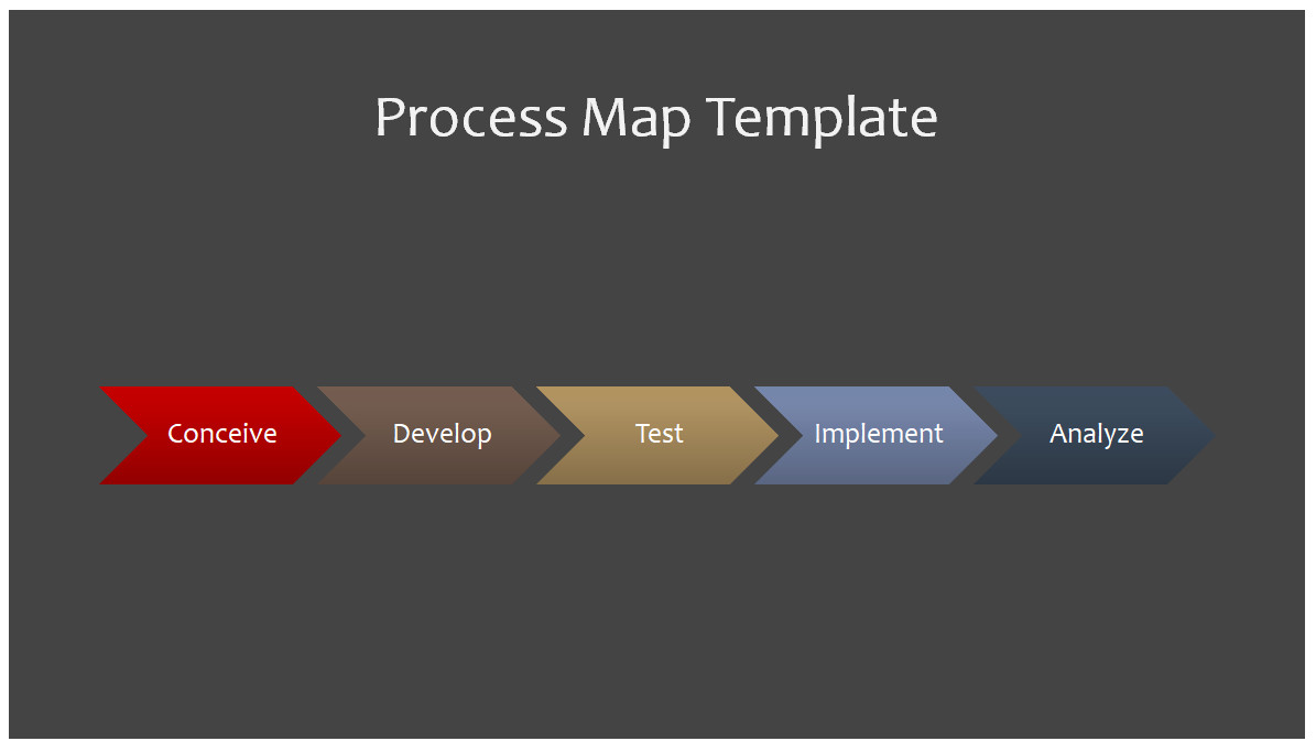 Free Printable Process Map Template