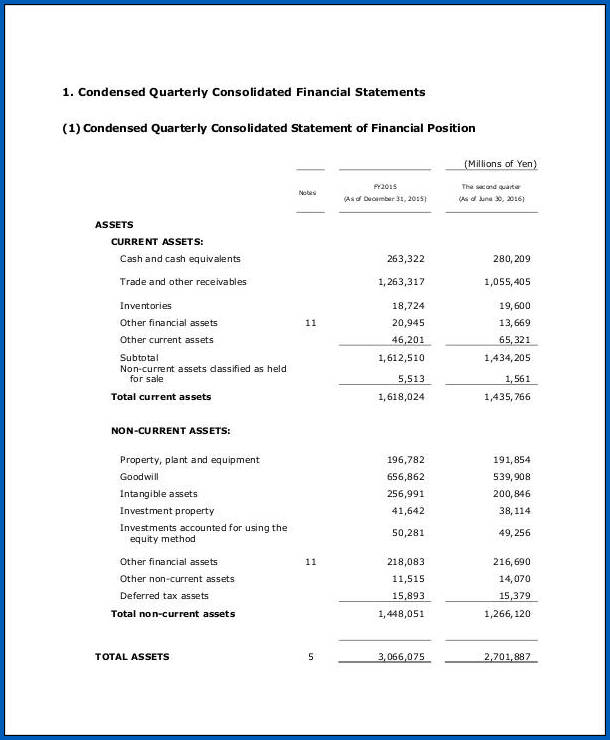 Profit And Loss Statement Format Example
