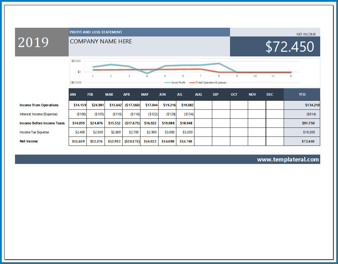 Free Profit And Loss Template for Your Business Management