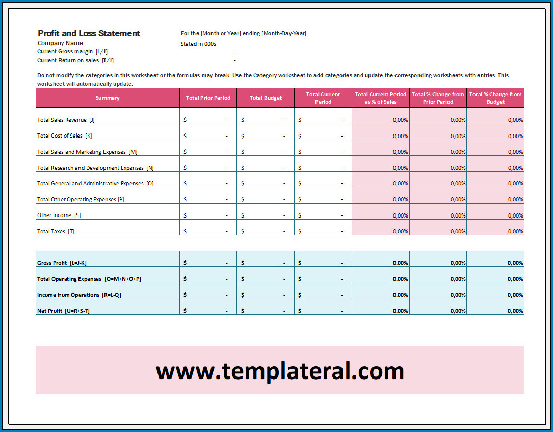 Free Customizable Profit Loss Statement Template