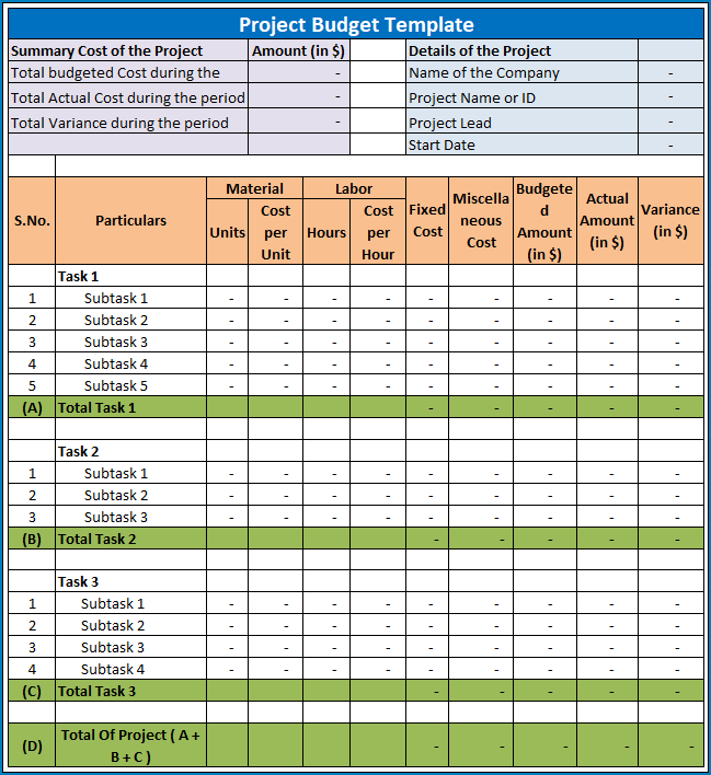 Project Budget Template Excel Example