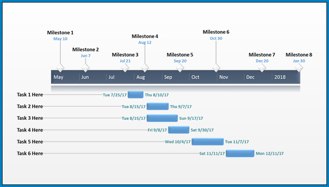 Project Implementation Plan Timeline Template Example