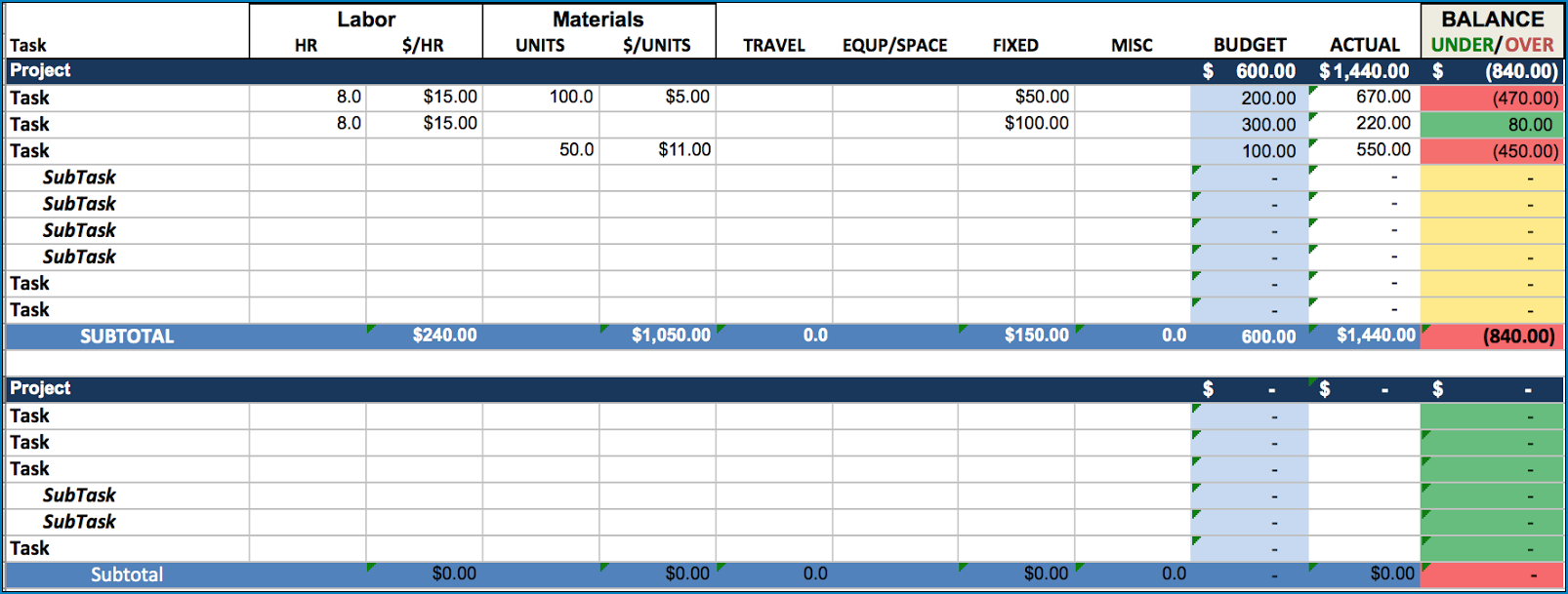 Project Management Budget Template Example