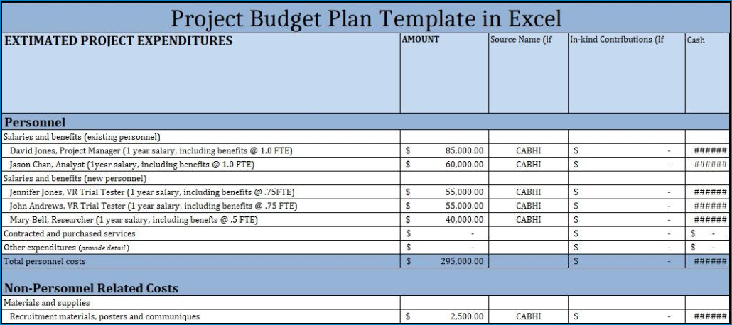 Project Management Budget Template Sample
