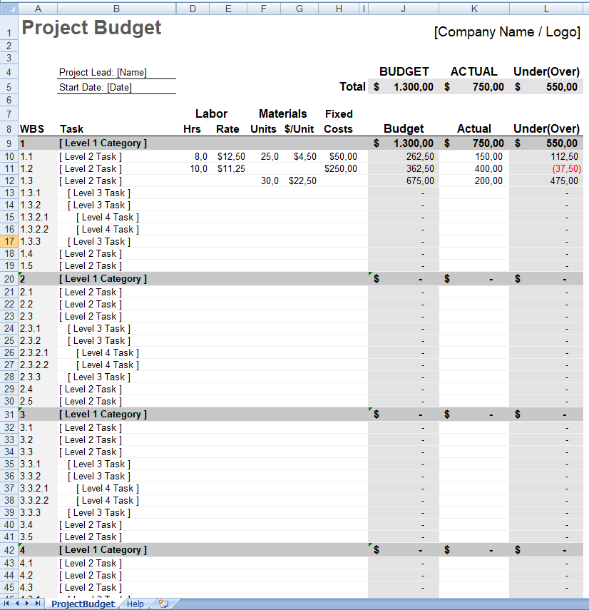 Free Printable Project Management Budget Template
