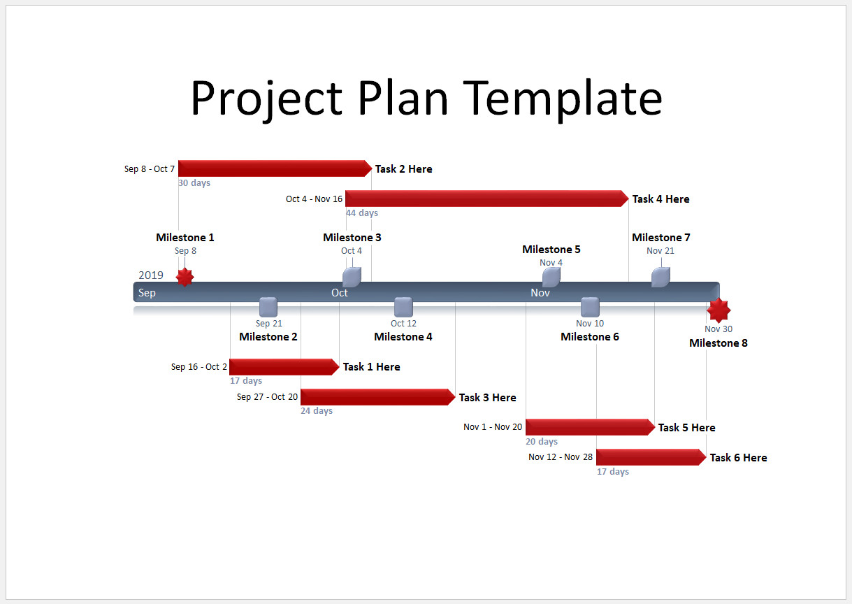 Free Printable Project Plan Template