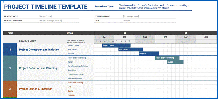 Project Timeline Template Example