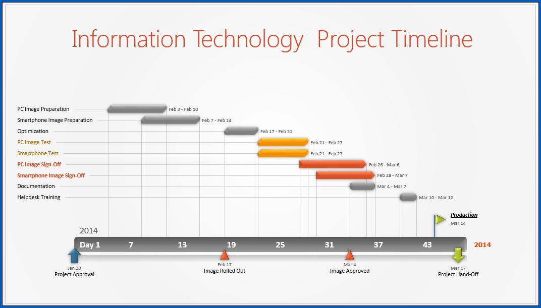Project Timeline Template Sample