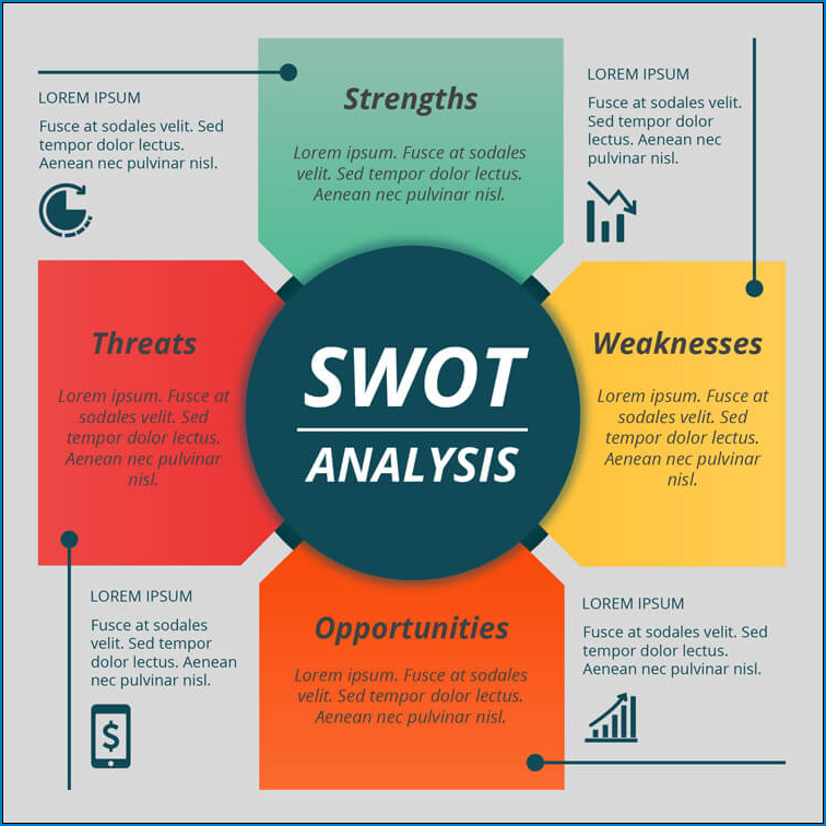 SWOT Analysis Template Example