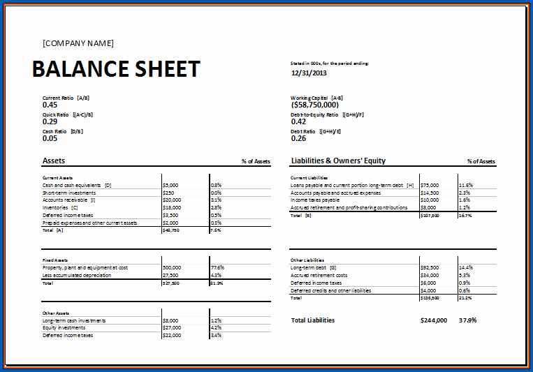 Sample of Balance Sheet Format Excel