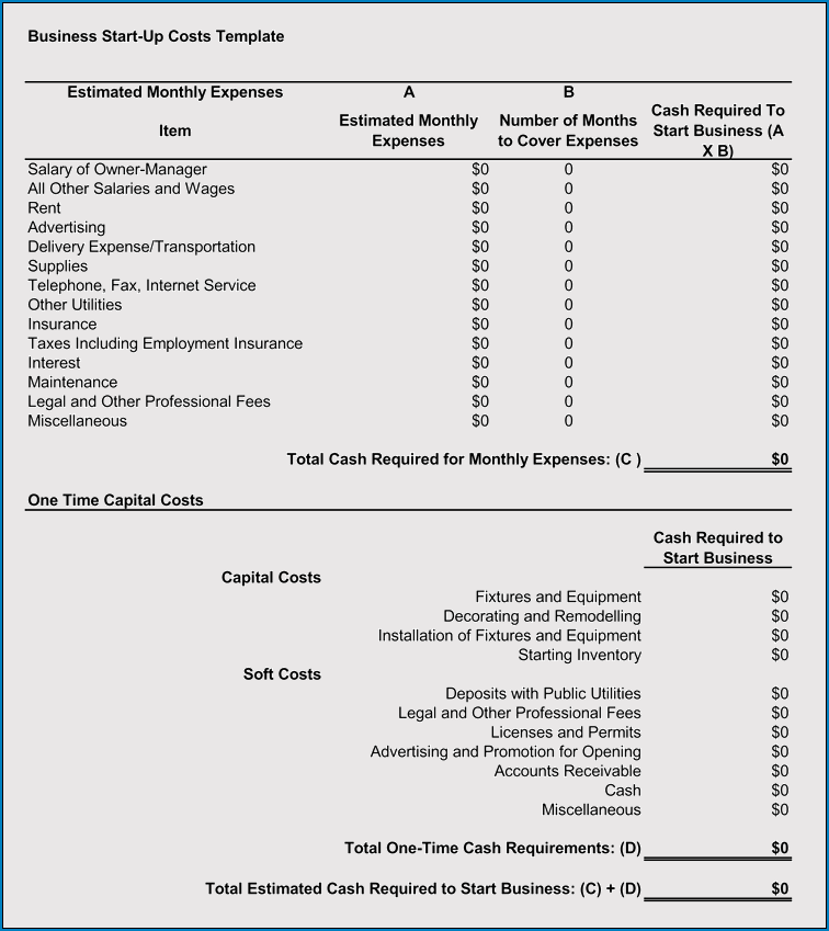 Sample of Business Start Up Budget Template