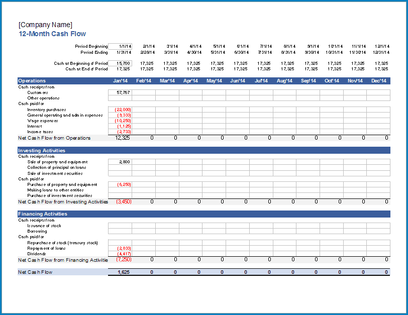 Sample of Cash Flow Template
