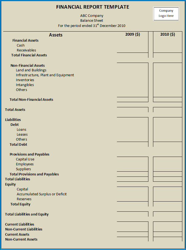Sample of Finance Report Template