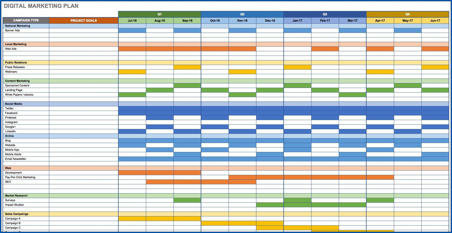 Sample of Marketing Timeline Template