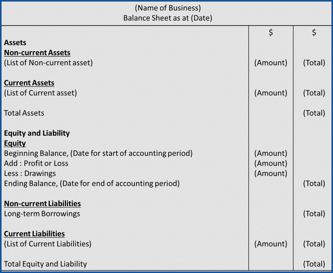 Sample of Profit And Loss Account And Balance Sheet