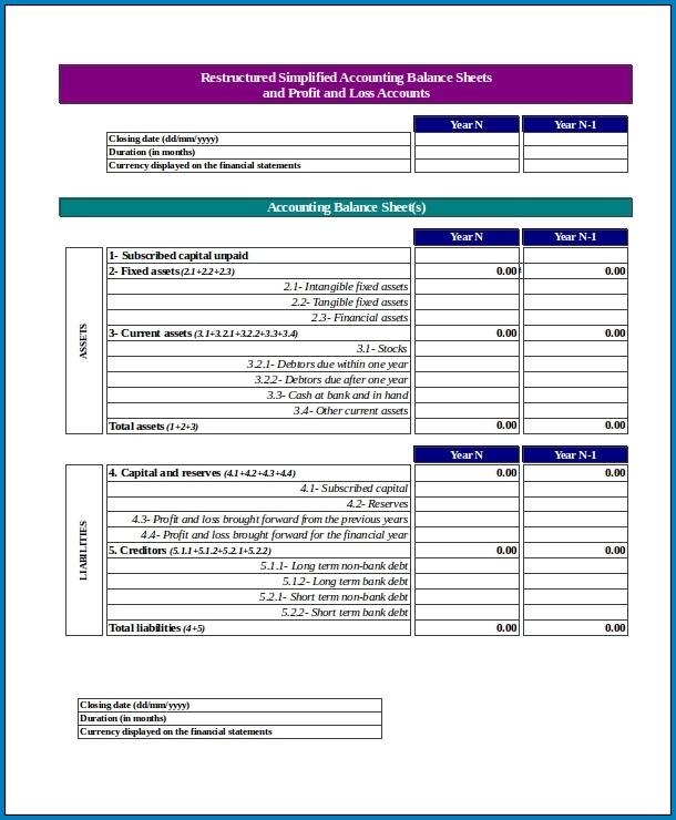 Profit Loss Account Template Cprc