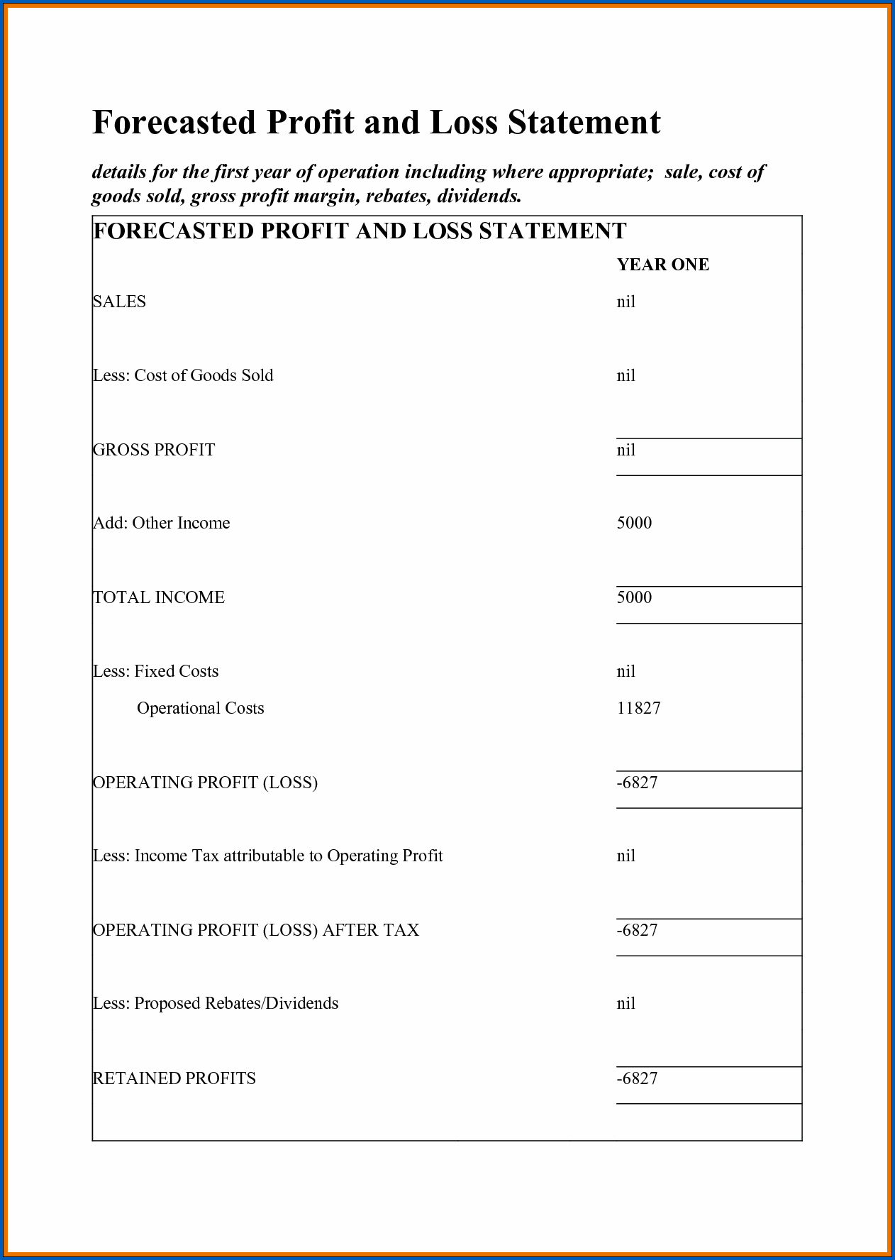 Sample of Profit And Loss Statement Template For Small Business