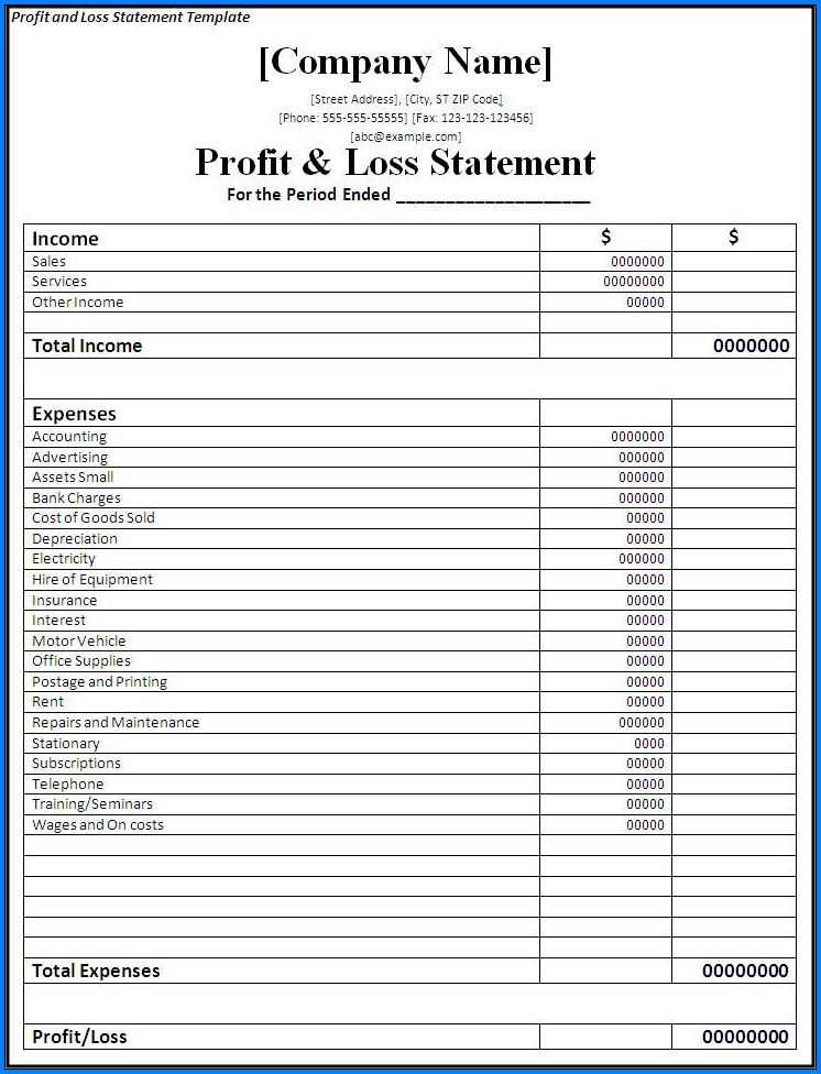 Sample of Profit And Loss Template