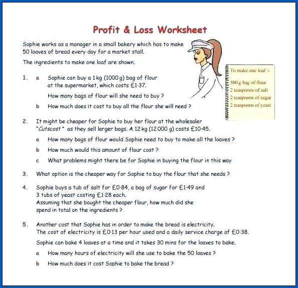 Sample of Profit And Loss Worksheet