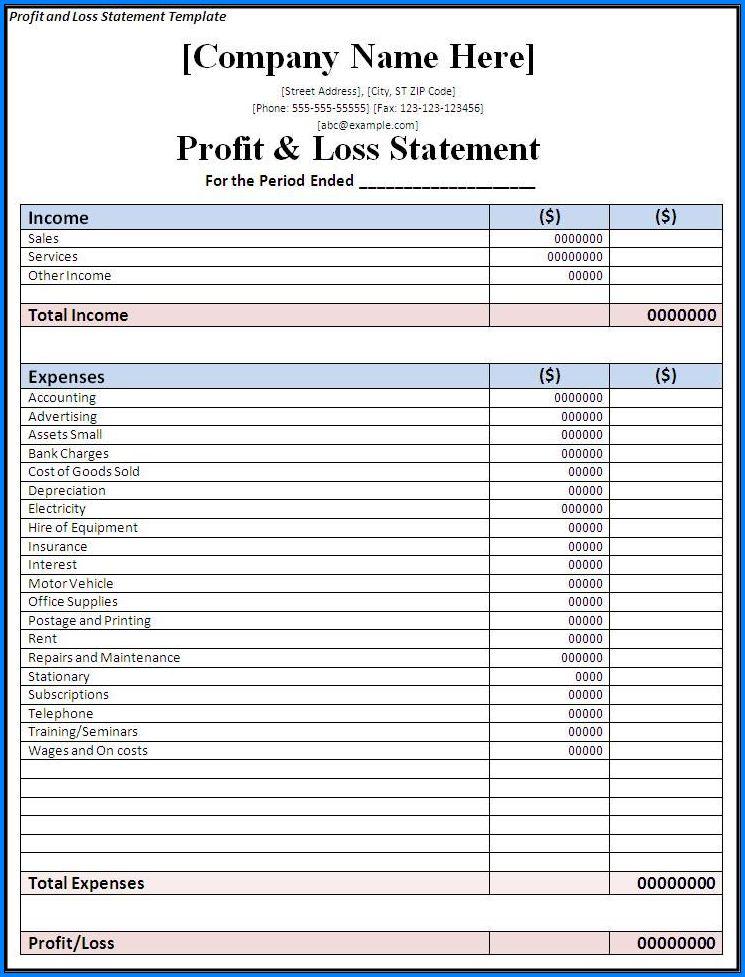 Sample of Profit Loss Template