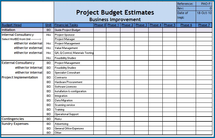 Sample of Project Budget Template Excel