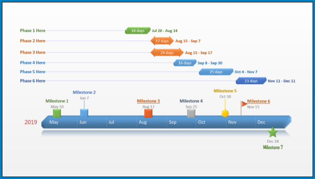 Sample of Project Implementation Plan Timeline Template