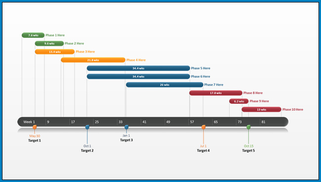 Sample of Project Management Timeline Template